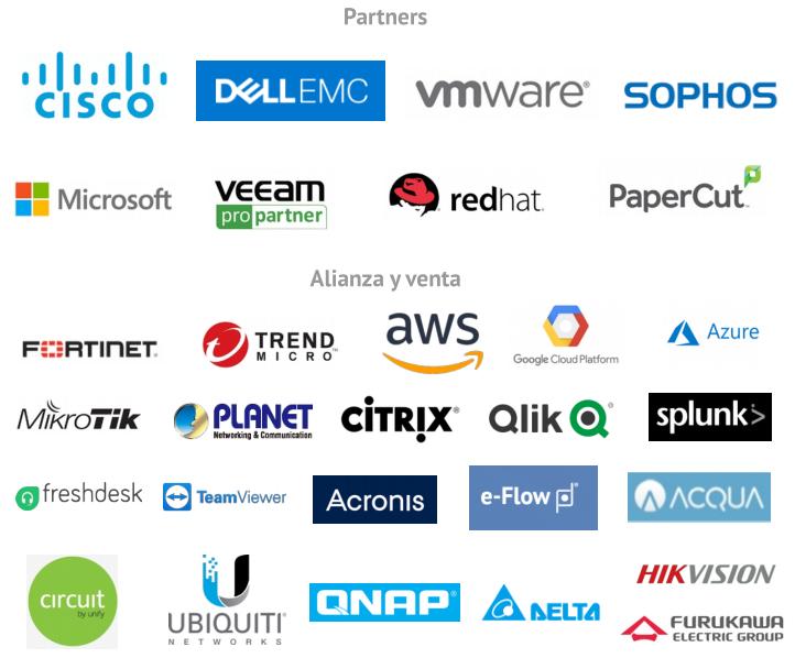 Alianzas - Cloud Managers